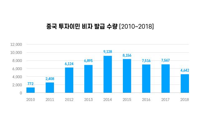 2018 통계 그래프-14.jpg